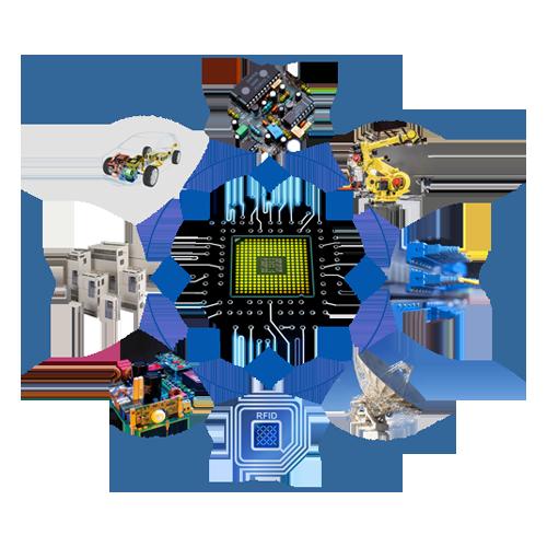 Hi Tech Electronics Semi Conductors Embedded Communications Scm Technologies Innovations Pvt Ltd